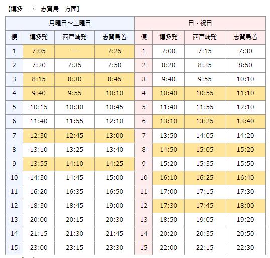 福岡市営渡船時刻表1