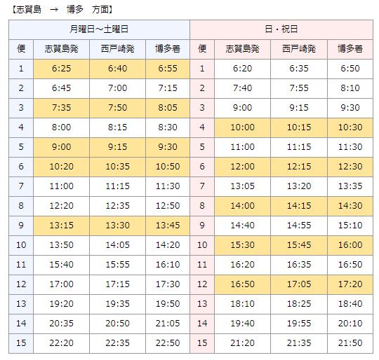 福岡市営渡船時刻表2